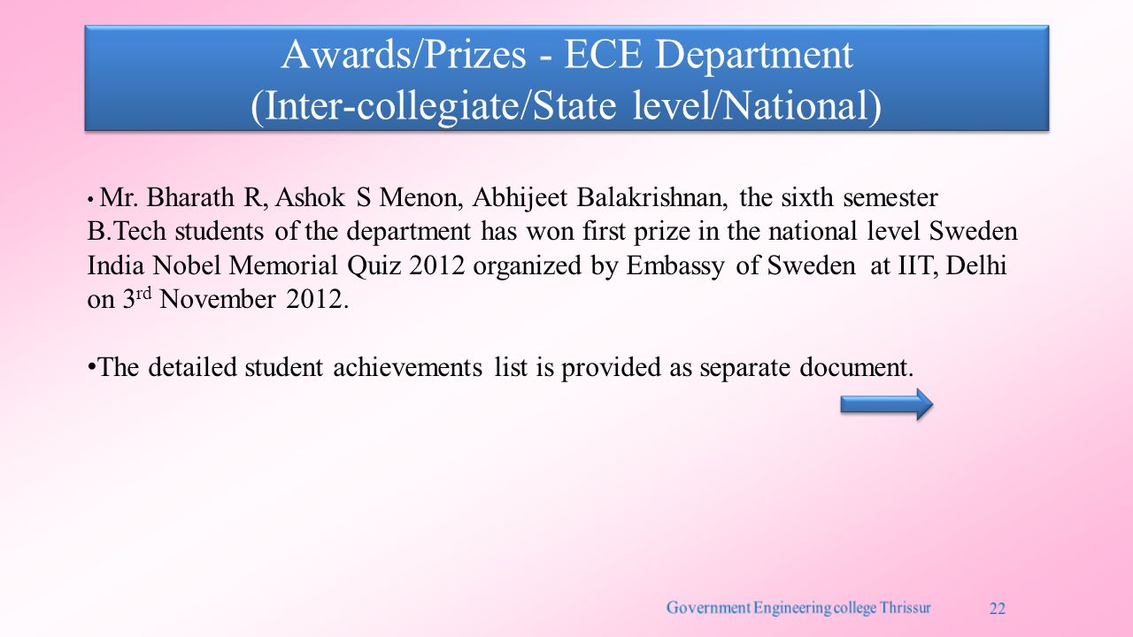 Awards/Prizes - ECE Department (Inter-collegiate/State level/National) Mr.