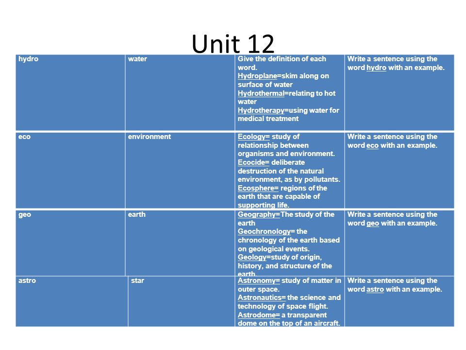 Unit 12 geoearthGeography=The study of the earth Geochronology= the chronology of the earth based on geological events. Geology=study of origin, histo