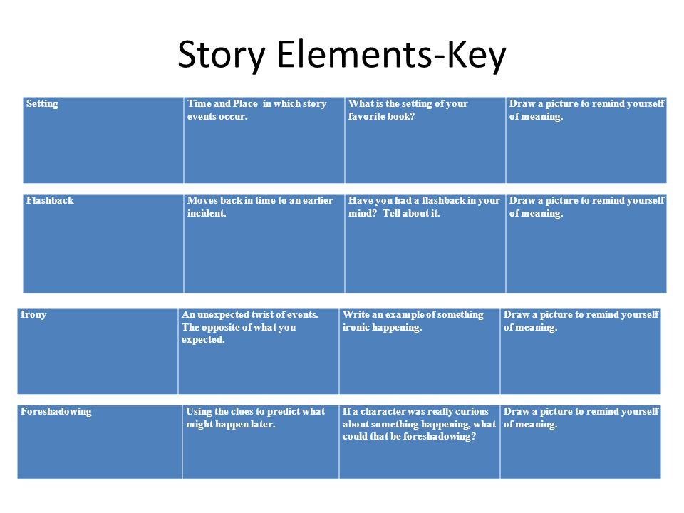 Story Elements-Key FlashbackMoves back in time to an earlier incident. Have you had a flashback in your mind? Tell about it. Draw a picture to remind