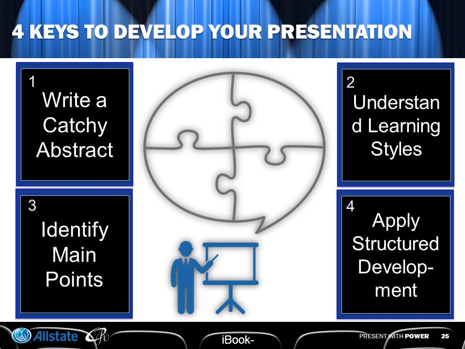 PRESENT WITH POWER 24 4 KEYS TO DEVELOP YOUR PRESENTATION iBook- 15