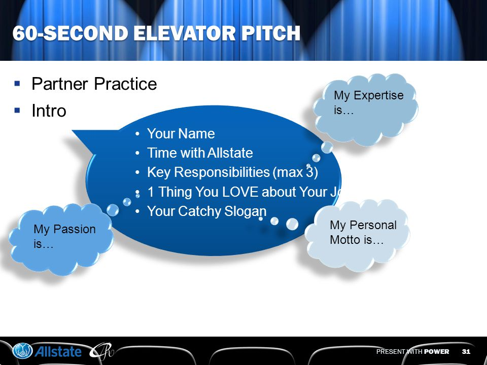 PRESENT WITH POWER 60-SECOND ELEVATOR PITCH  Take a moment to think about introducing yourself to a group of Allstate senior executives.