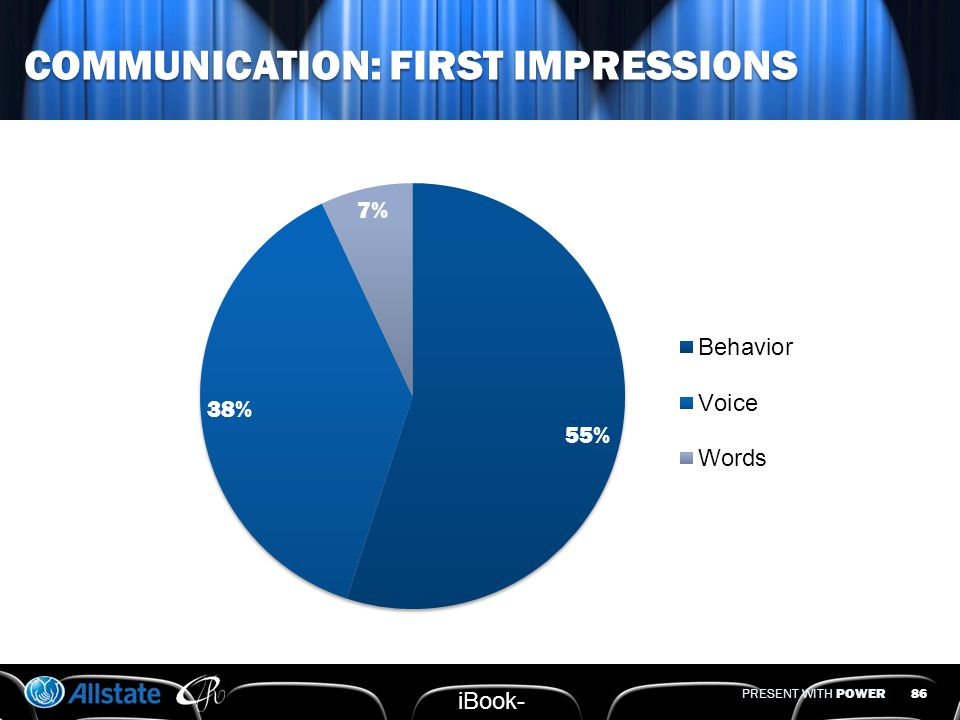 PRESENT WITH POWER COMMUNICATION: FIRST IMPRESSIONS 85 iBook- 49