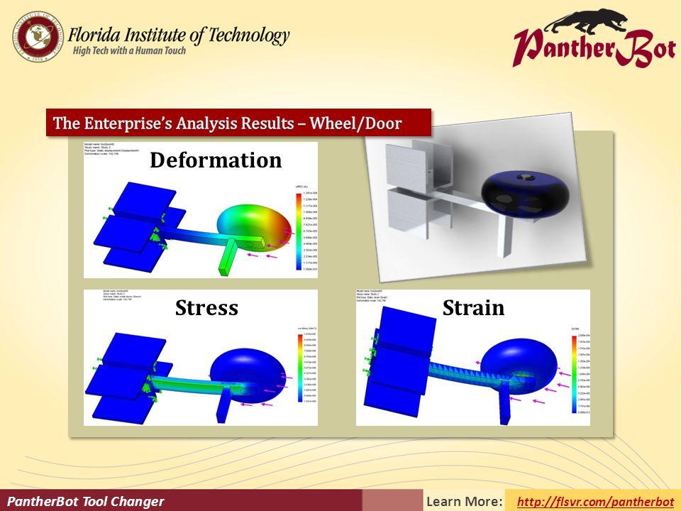 PantherBot Tool Changer Learn More: http://flsvr.com/pantherbot Deformation StressStrain