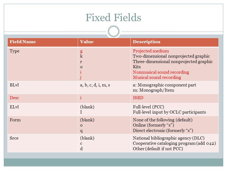 Fixed Fields Field NameValueDescription Typegkroijgkroij Projected medium Two-dimensional nonprojected graphic Three-dimensional nonprojected graphic