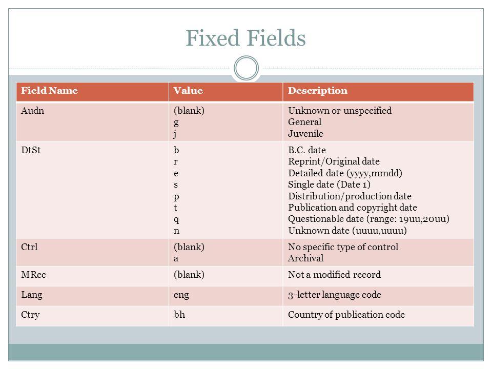 Fixed Fields Field NameValueDescription Audn(blank) g j Unknown or unspecified General Juvenile DtStbresptqnbresptqn B.C. date Reprint/Original date D