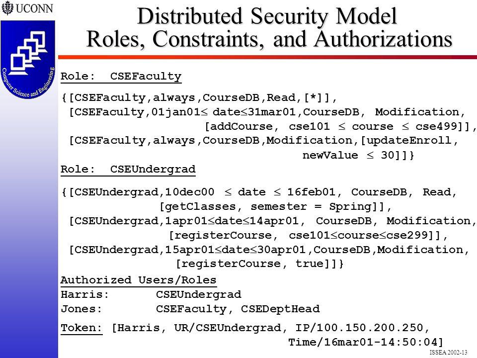 ISSEA 2002-13 Distributed Security Model Roles, Constraints, and Authorizations Role: CSEFaculty {[CSEFaculty,always,CourseDB,Read,[*]], [CSEFaculty,01jan01  date  31mar01,CourseDB, Modification, [addCourse, cse101  course  cse499]], [CSEFaculty,always,CourseDB,Modification,[updateEnroll, newValue  30]]} Role: CSEUndergrad {[CSEUndergrad,10dec00  date  16feb01, CourseDB, Read, [getClasses, semester = Spring]], [CSEUndergrad,1apr01  date  14apr01, CourseDB, Modification, [registerCourse, cse101  course  cse299]], [CSEUndergrad,15apr01  date  30apr01,CourseDB,Modification, [registerCourse, true]]} Authorized Users/Roles Harris: CSEUndergrad Jones: CSEFaculty, CSEDeptHead Token: [Harris, UR/CSEUndergrad, IP/100.150.200.250, Time/16mar01-14:50:04]