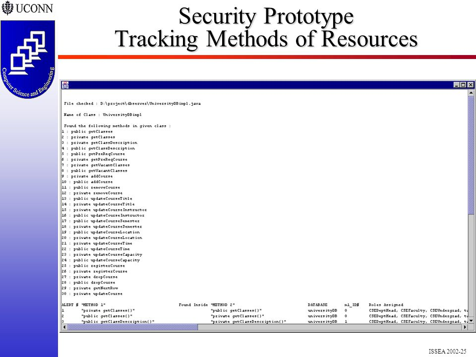 ISSEA 2002-25 Security Prototype Tracking Methods of Resources