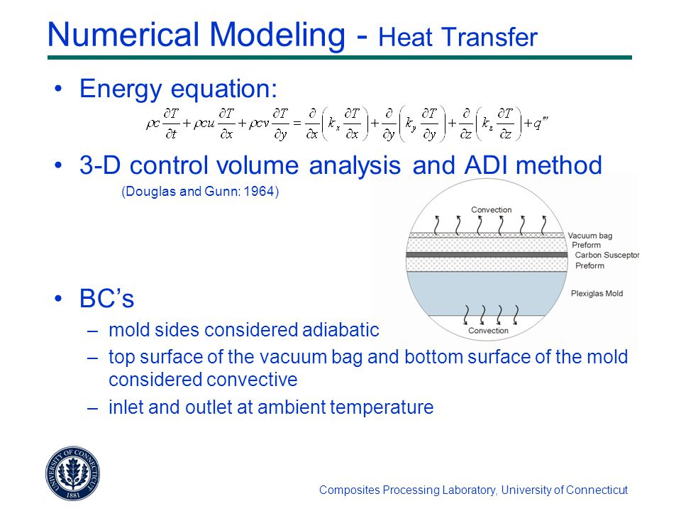 Composites Processing Laboratory, University of Connecticut Numerical Modeling - Heat Transfer Energy equation: 3-D control volume analysis and ADI method (Douglas and Gunn: 1964) BC's –mold sides considered adiabatic –top surface of the vacuum bag and bottom surface of the mold considered convective –inlet and outlet at ambient temperature