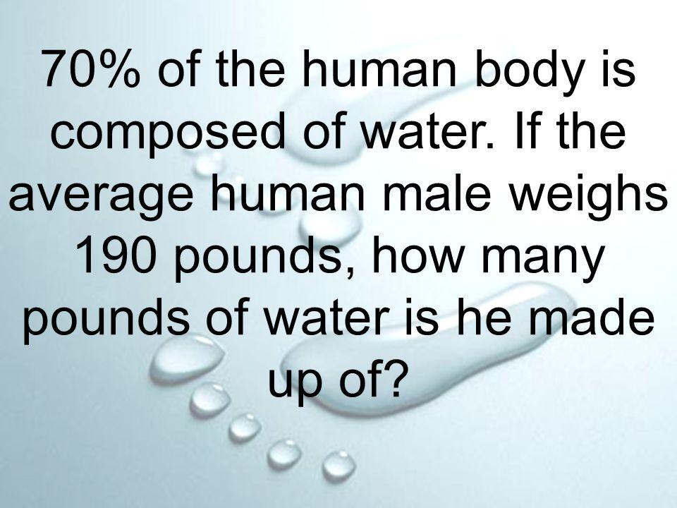 Shocking Percentages