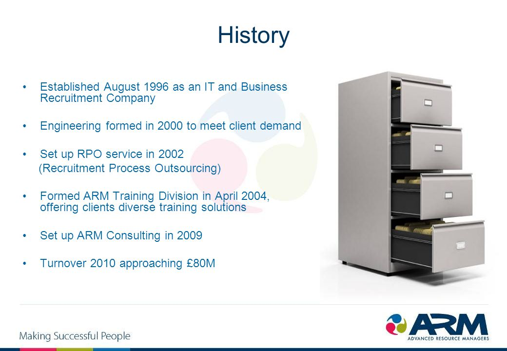 History Established August 1996 as an IT and Business Recruitment Company Engineering formed in 2000 to meet client demand Set up RPO service in 2002