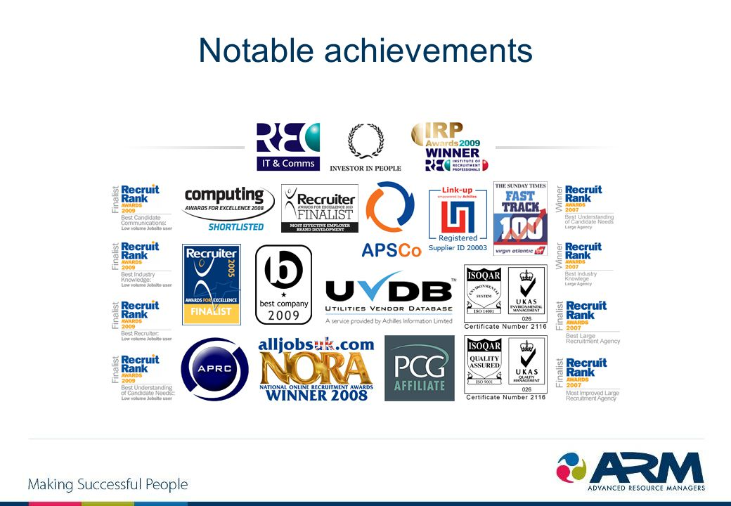 Notable achievements