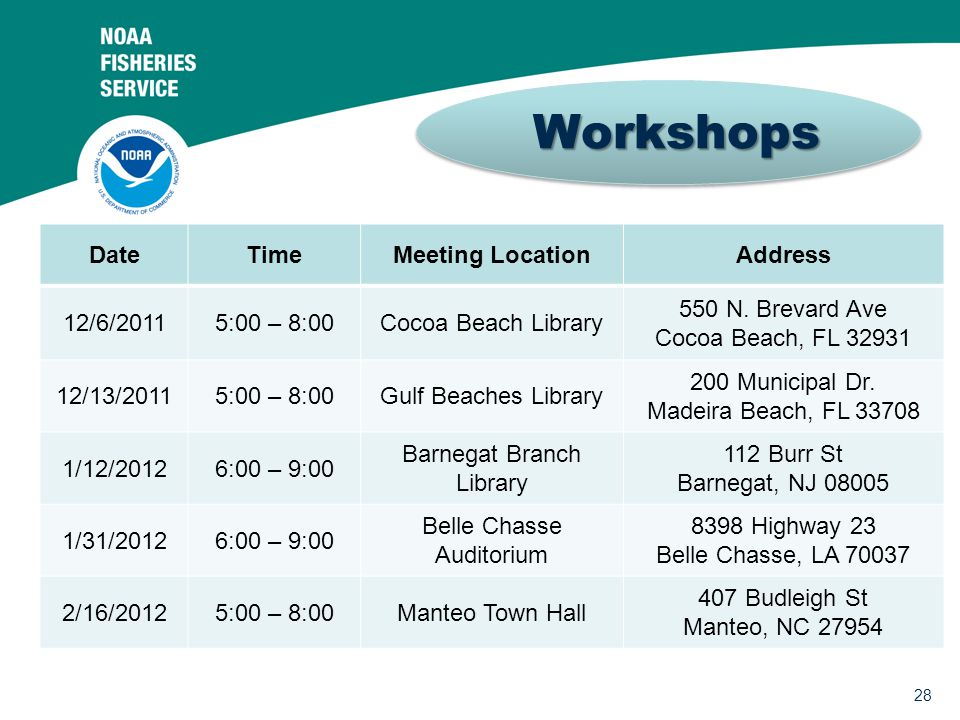 28 Workshops DateTimeMeeting LocationAddress 12/6/20115:00 – 8:00Cocoa Beach Library 550 N.
