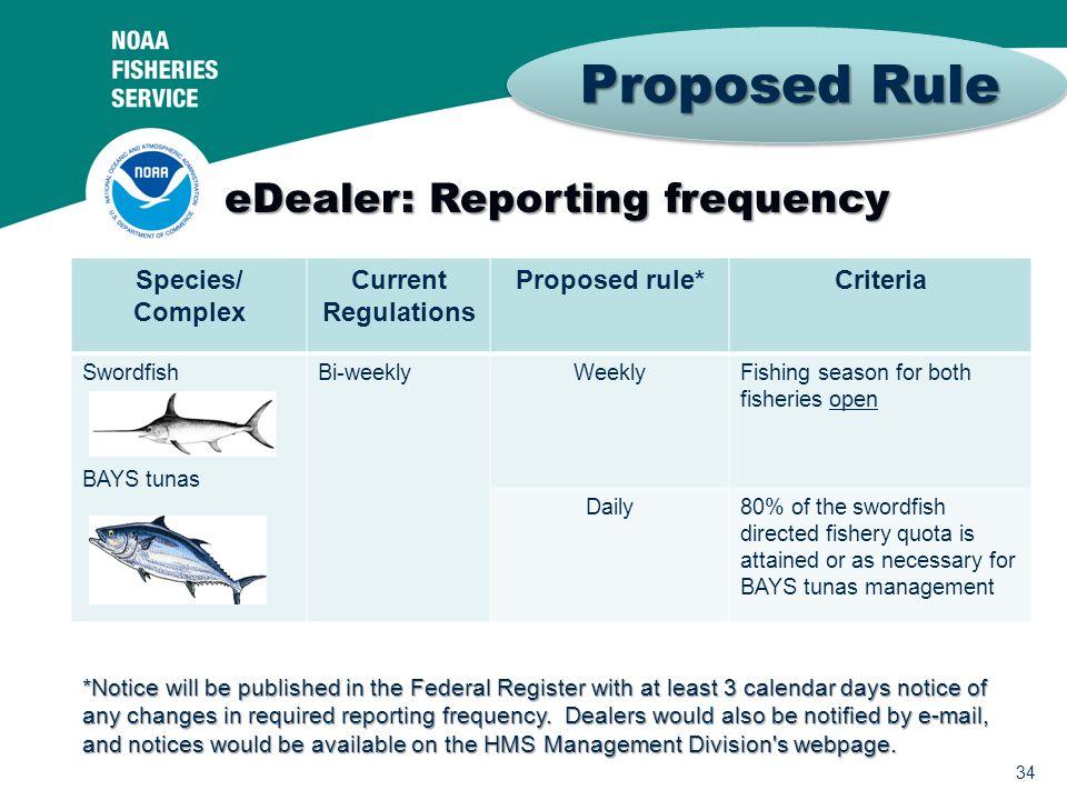 34 Proposed Rule eDealer: Reporting frequency Species/ Complex Current Regulations Proposed rule*Criteria Swordfish BAYS tunas Bi-weeklyWeeklyFishing