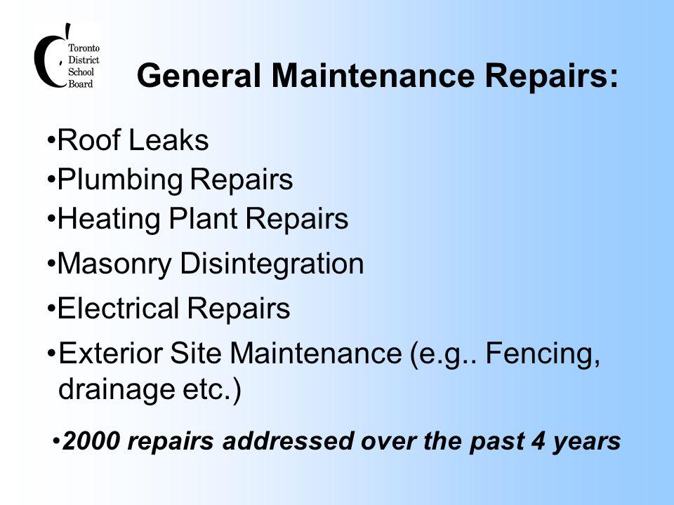 General Maintenance Repairs: Roof Leaks Plumbing Repairs Heating Plant Repairs Masonry Disintegration Electrical Repairs Exterior Site Maintenance (e.g..