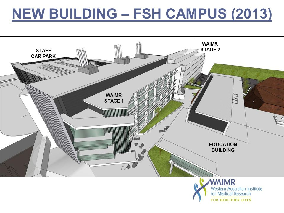 NEW BUILDING – FSH CAMPUS (2013) EDUCATION BUILDING WAIMR STAGE 1 STAFF CAR PARK WAIMR STAGE 2