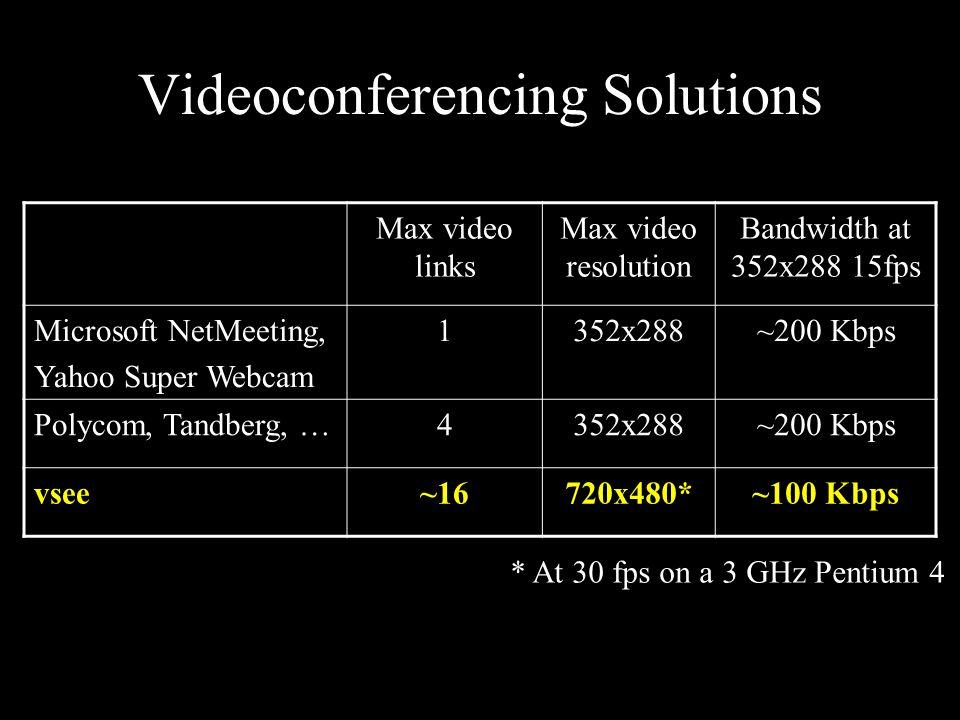 Conventional lip synchronization encode network decode A av time Unsynchronized encode network decode sync a, v Audio delay line A delay skew