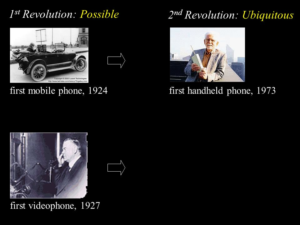 first mobile phone, 1924first handheld phone, 1973 1 st Revolution: Possible 2 nd Revolution: Ubiquitous first videophone, 1927