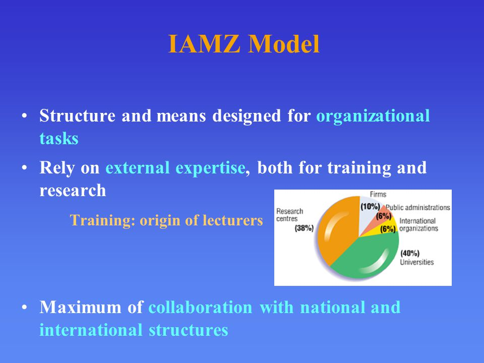 IAMZ Model Structure and means designed for organizational tasks Rely on external expertise, both for training and research Training: origin of lecturers Maximum of collaboration with national and international structures