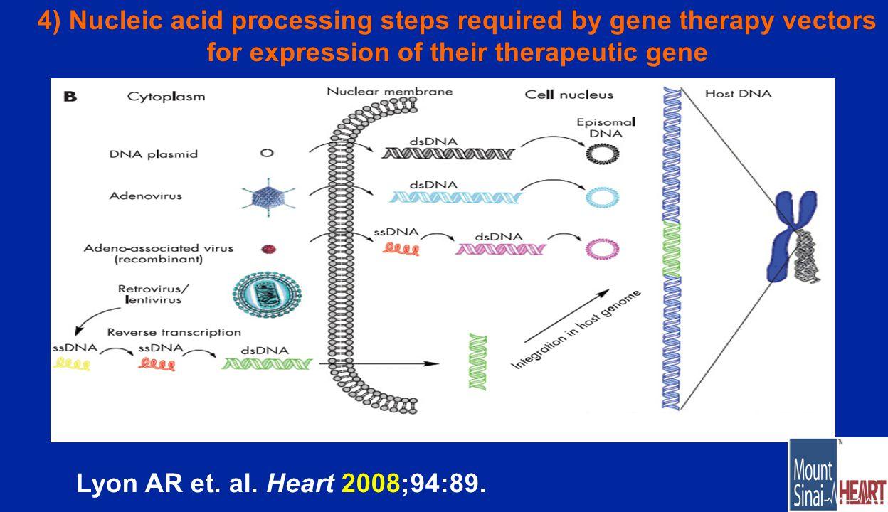 Lyon AR et. al. Heart 2008;94:89.