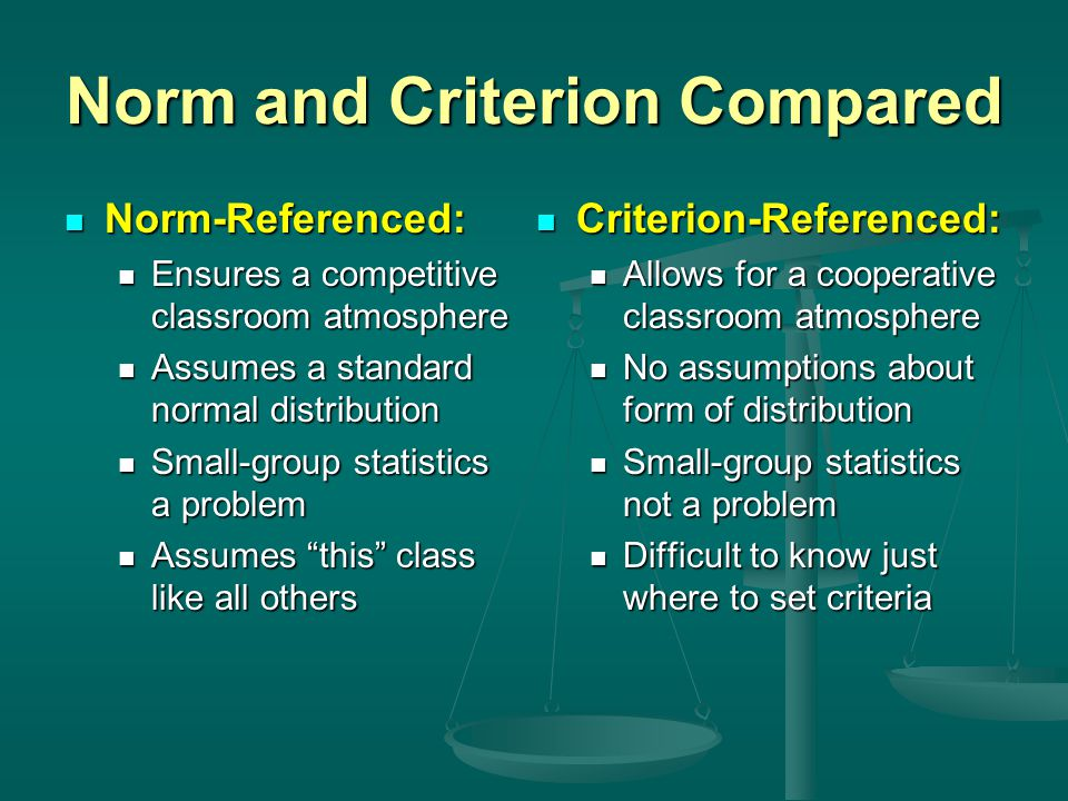 Norm and Criterion Compared Norm-Referenced: Norm-Referenced: Ensures a competitive classroom atmosphere Ensures a competitive classroom atmosphere As