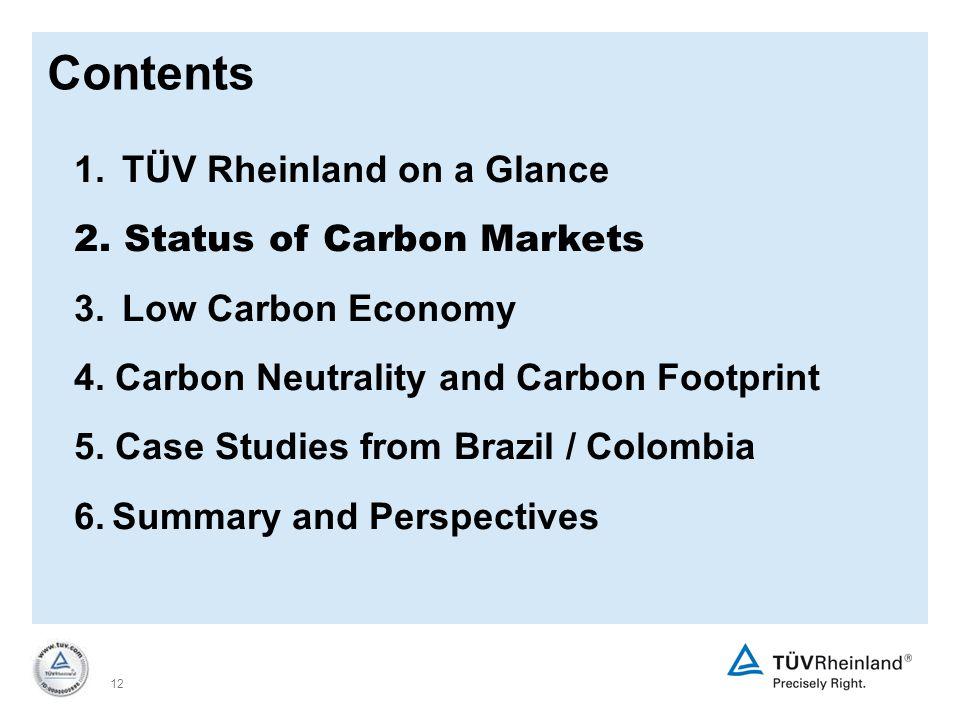 12 1.TÜV Rheinland on a Glance 2. Status of Carbon Markets 3.
