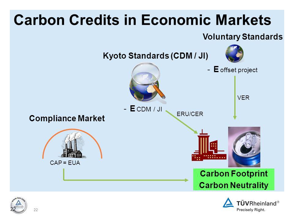 22 Carbon Credits in Economic Markets -E CDM / JI -E offset project CAP = EUA ERU/CER VER Carbon Footprint Carbon Neutrality Voluntary Standards Compliance Market Kyoto Standards (CDM / JI)
