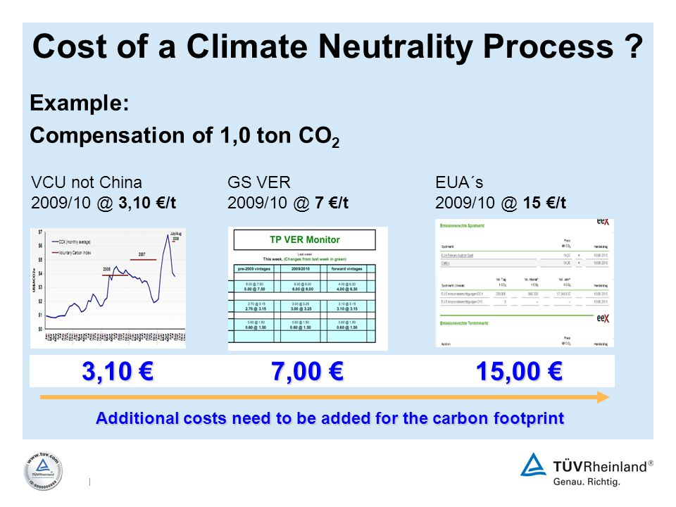 | Cost of a Climate Neutrality Process .