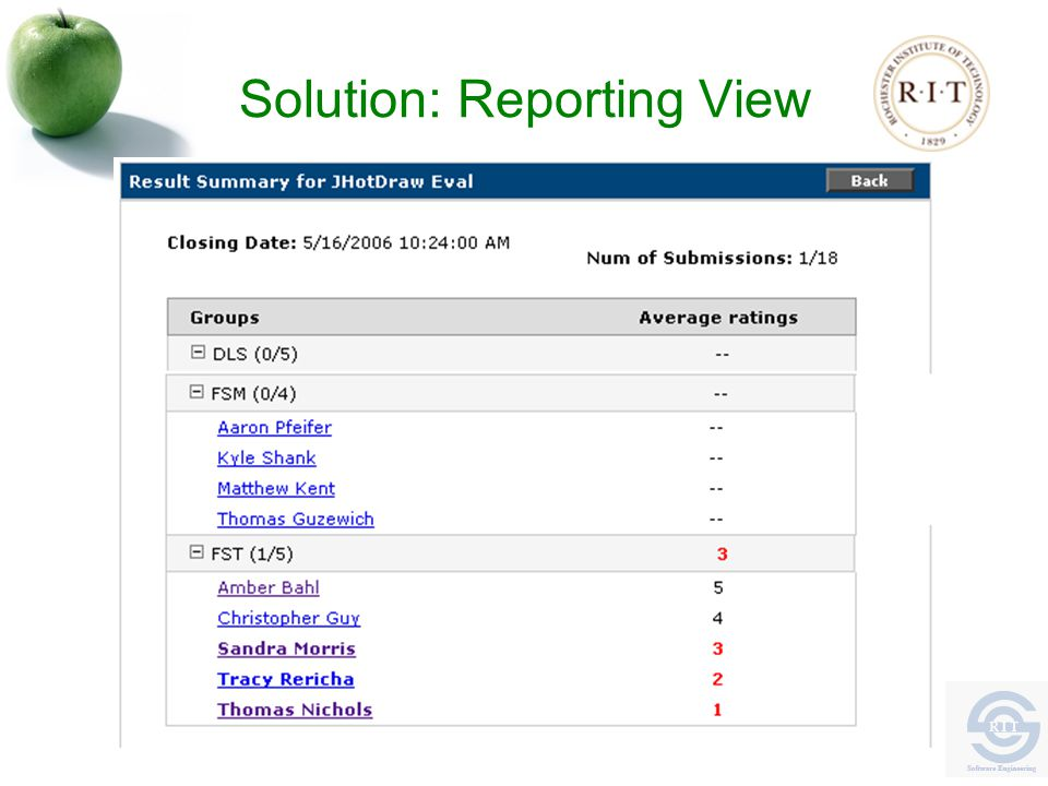 Solution: Reporting View