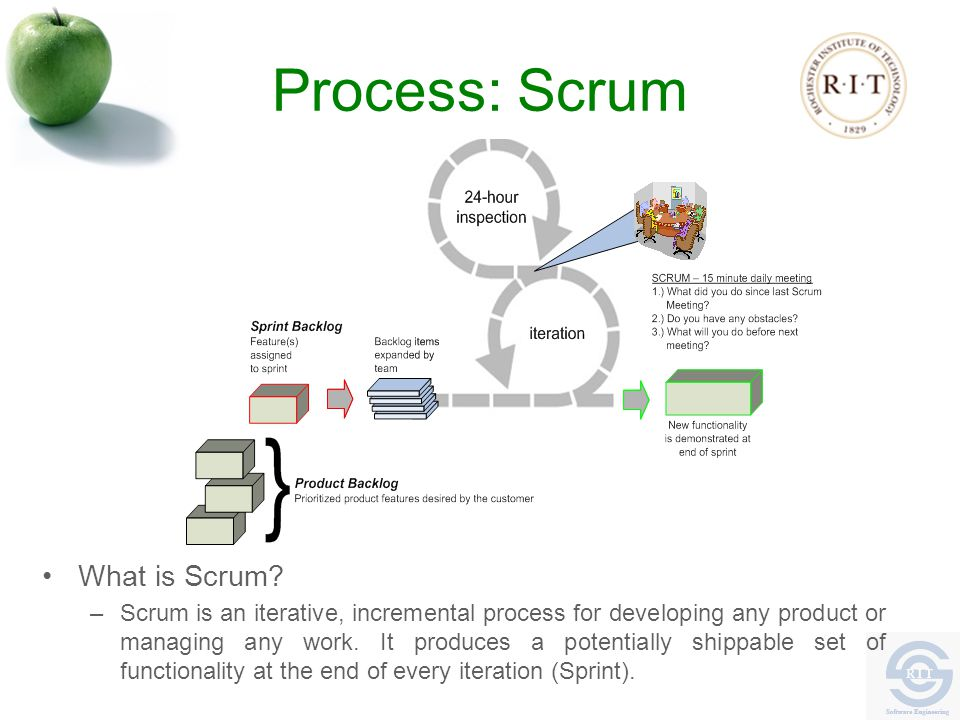 Process: Scrum What is Scrum.