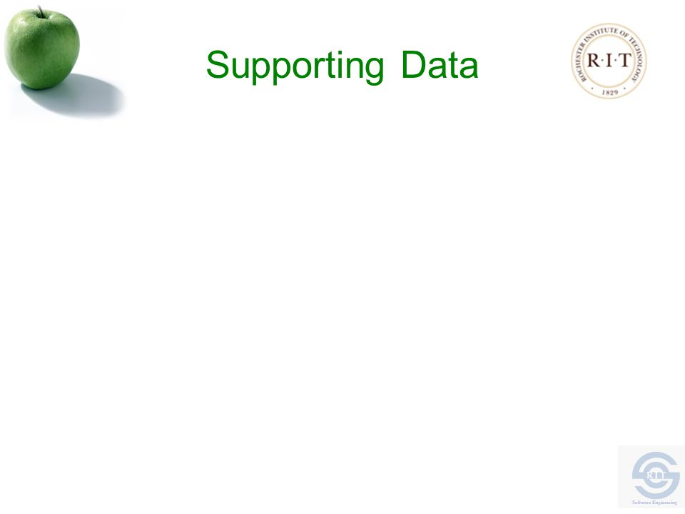 Supporting Data