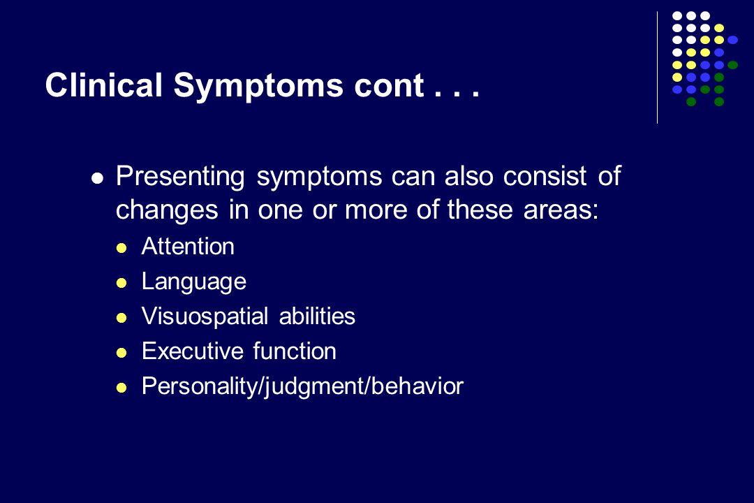 Clinical Symptoms cont...