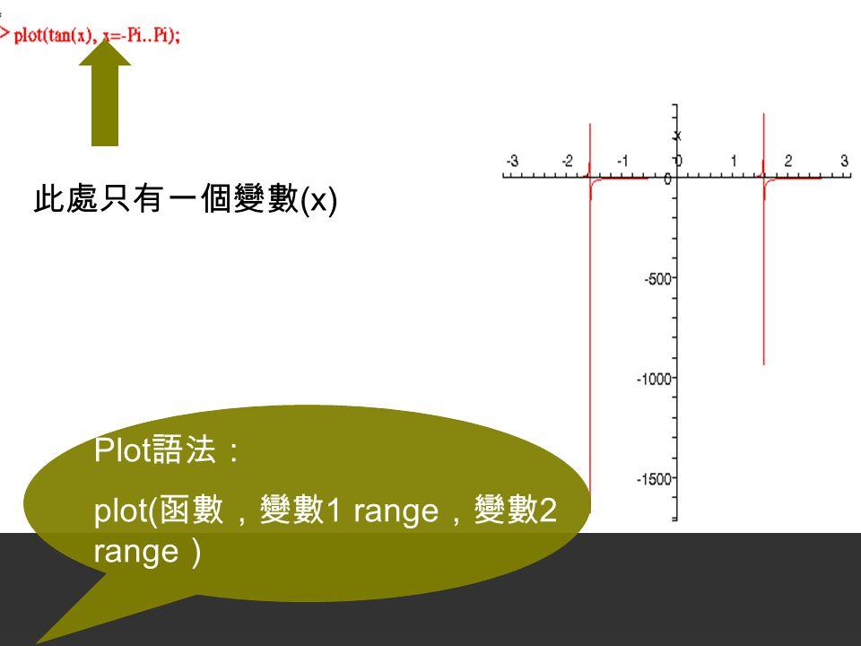 此處只有一個變數 (x) Plot 語法: plot( 函數,變數 1 range ,變數 2 range )