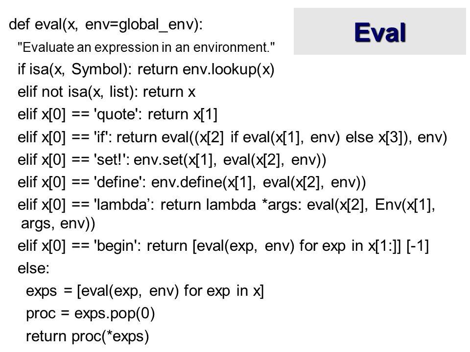 Eval def eval(x, env=global_env): Evaluate an expression in an environment. if isa(x, Symbol): return env.lookup(x) elif not isa(x, list): return x elif x[0] == quote : return x[1] elif x[0] == if : return eval((x[2] if eval(x[1], env) else x[3]), env) elif x[0] == set! : env.set(x[1], eval(x[2], env)) elif x[0] == define : env.define(x[1], eval(x[2], env)) elif x[0] == lambda': return lambda *args: eval(x[2], Env(x[1], args, env)) elif x[0] == begin : return [eval(exp, env) for exp in x[1:]] [-1] else: exps = [eval(exp, env) for exp in x] proc = exps.pop(0) return proc(*exps)