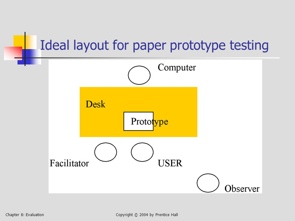 Chapter 8: EvaluationCopyright © 2004 by Prentice Hall Ideal layout for paper prototype testing