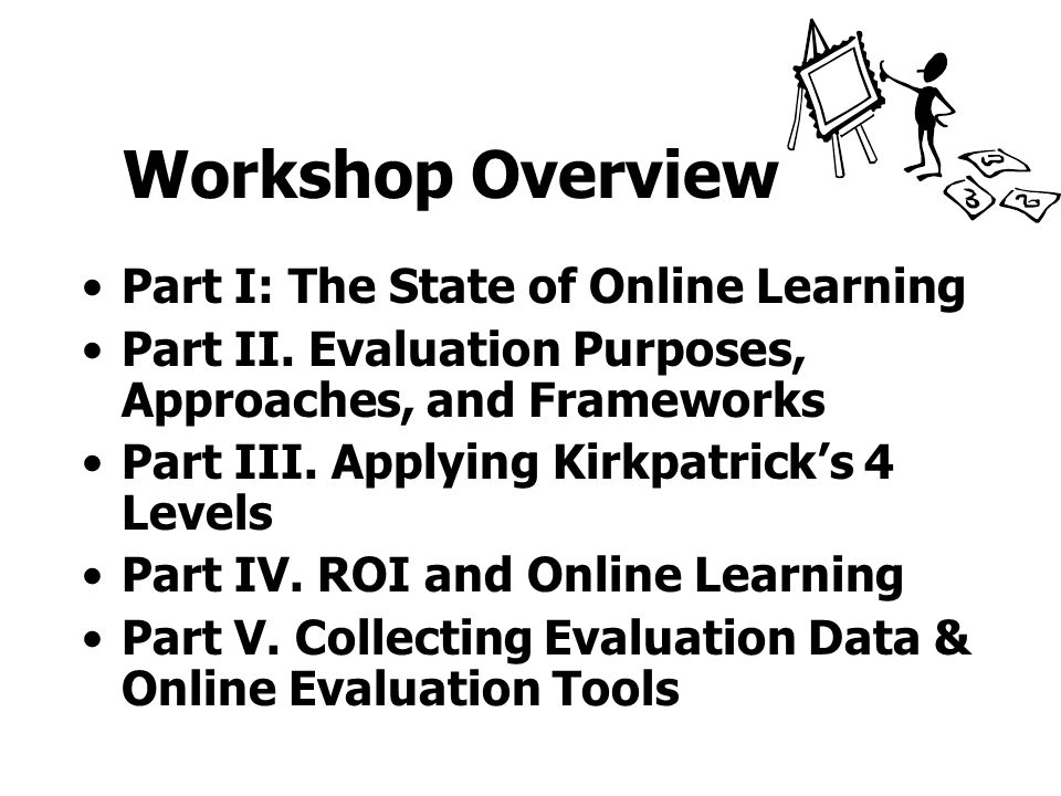 Session P10 Evaluating Online Learning: Frameworks and Perspectives (Workshop: Sunday Sept 22nd, Online Learning 2002) Dr. Curtis J. Bonk President, C