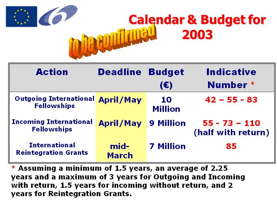 Calendar & Budget for 2003