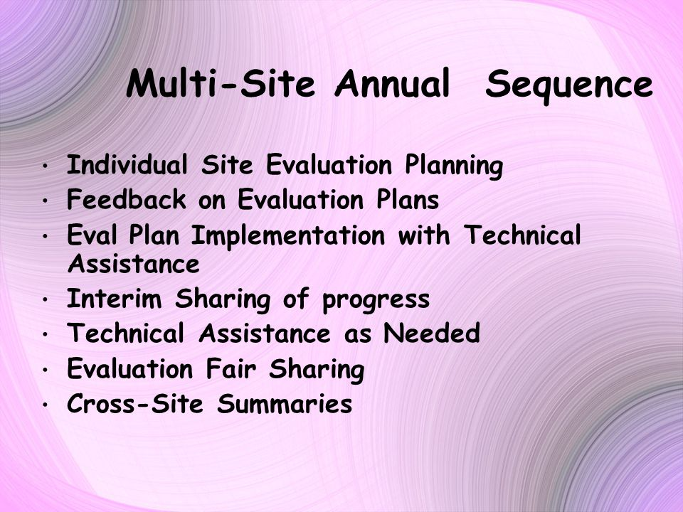Multi-Site Annual Sequence Individual Site Evaluation Planning Feedback on Evaluation Plans Eval Plan Implementation with Technical Assistance Interim Sharing of progress Technical Assistance as Needed Evaluation Fair Sharing Cross-Site Summaries
