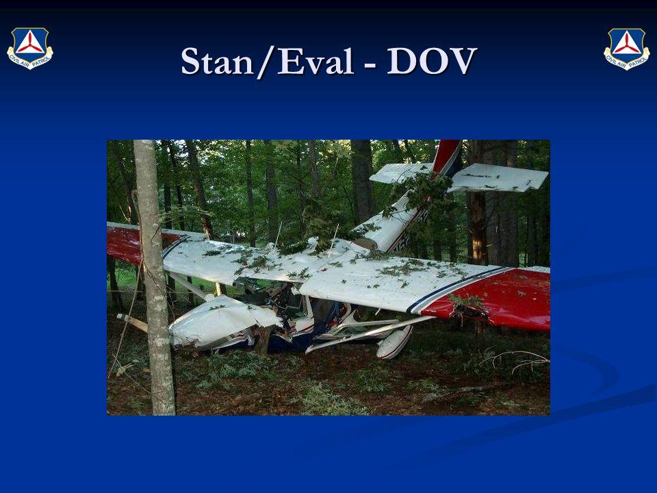 Stan/Eval - DOV