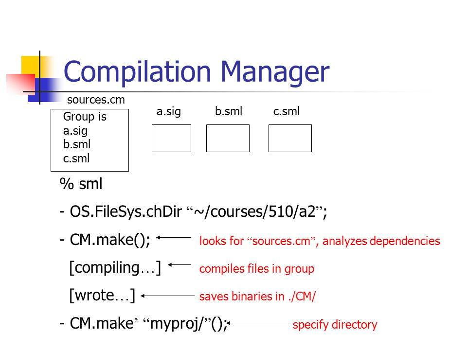 """Compilation Manager % sml - OS.FileSys.chDir """" ~/courses/510/a2 """" ; - CM.make(); looks for """" sources.cm """", analyzes dependencies [compiling … ] compil"""