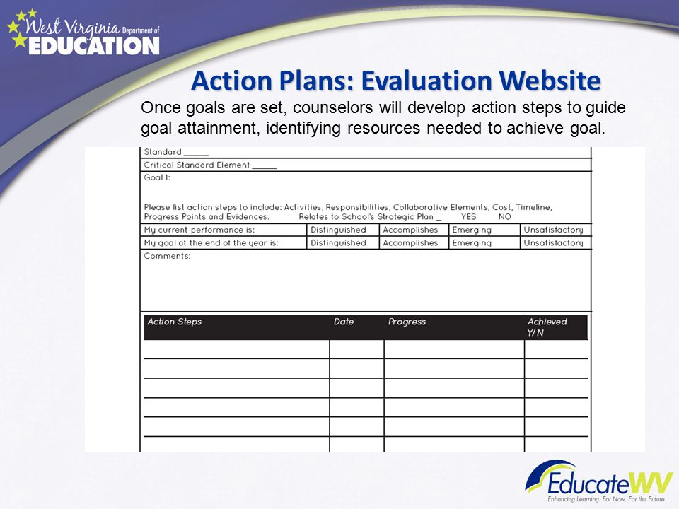 Action Plans: Evaluation Website Once goals are set, counselors will develop action steps to guide goal attainment, identifying resources needed to achieve goal.