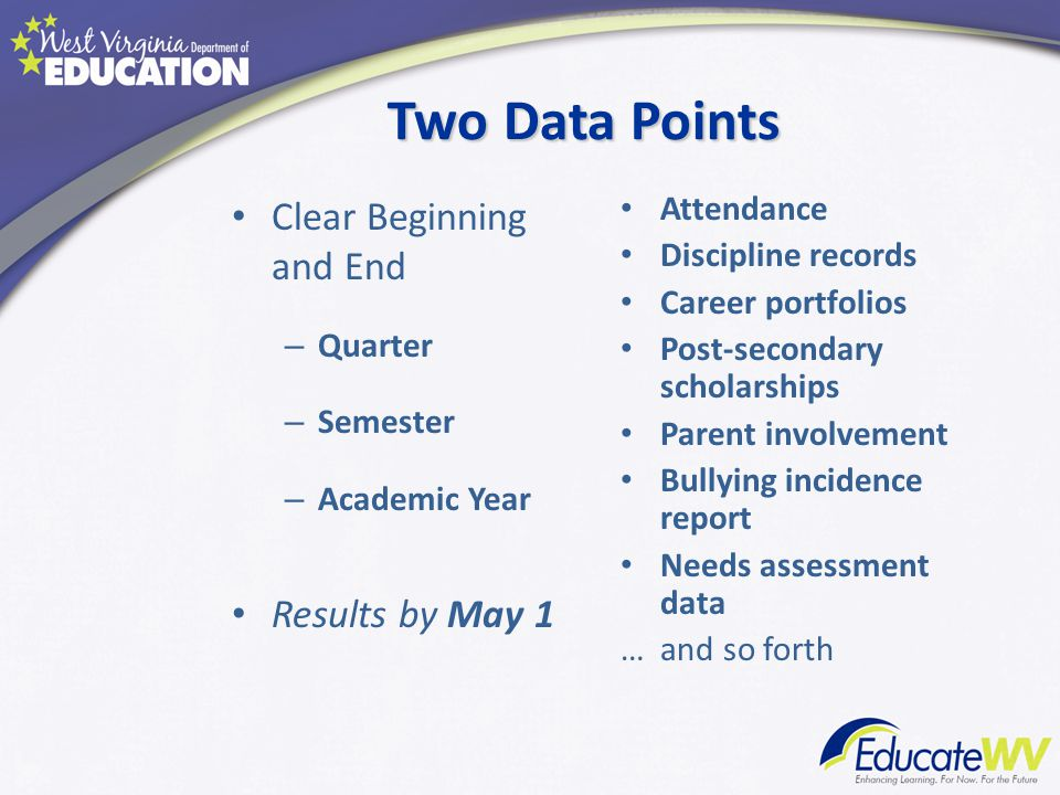 Two Data Points Clear Beginning and End – Quarter – Semester – Academic Year Results by May 1 Attendance Discipline records Career portfolios Post-secondary scholarships Parent involvement Bullying incidence report Needs assessment data … and so forth