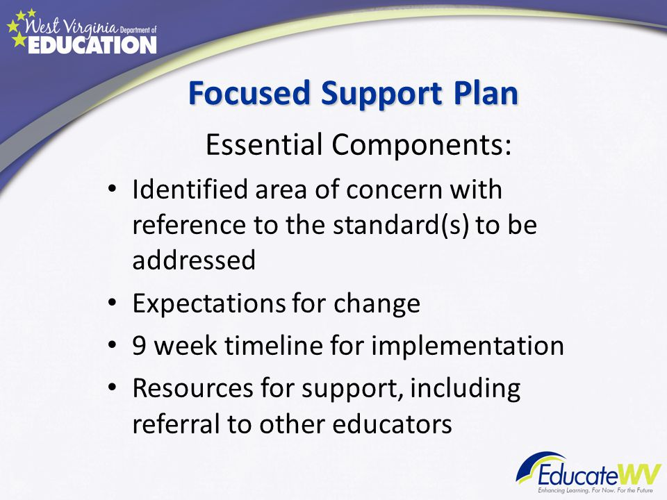 Focused Support Plan Essential Components: Identified area of concern with reference to the standard(s) to be addressed Expectations for change 9 week timeline for implementation Resources for support, including referral to other educators