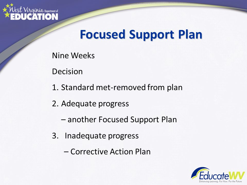 Focused Support Plan Nine Weeks Decision 1.Standard met-removed from plan 2.Adequate progress – another Focused Support Plan 3.