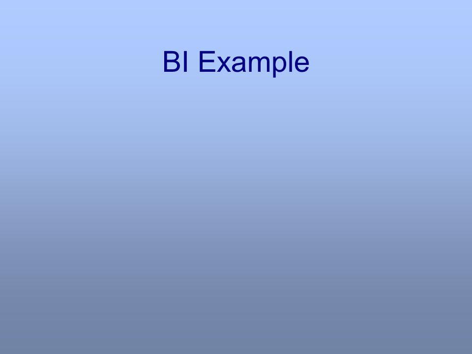 BI Example