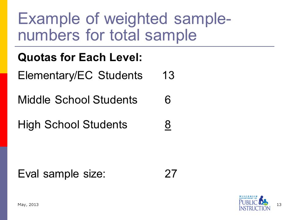 Quotas for Each Level: Elementary/EC Students 13 Middle School Students 6 High School Students 8 Eval sample size:27 Example of weighted sample- numbers for total sample May, 201313