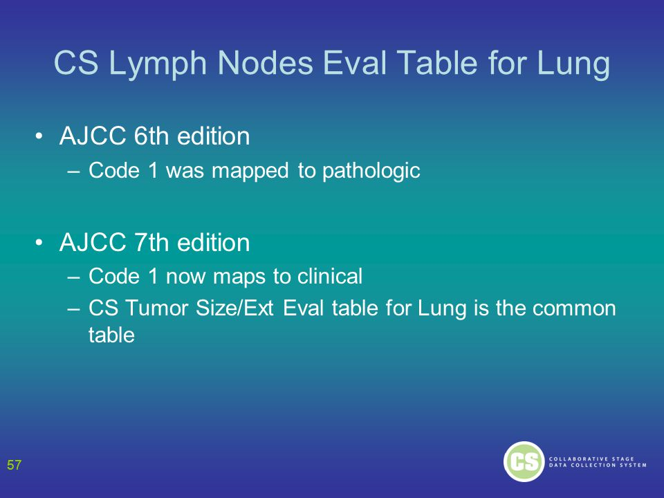 57 CS Lymph Nodes Eval Table for Lung AJCC 6th edition –Code 1 was mapped to pathologic AJCC 7th edition –Code 1 now maps to clinical –CS Tumor Size/Ext Eval table for Lung is the common table 57