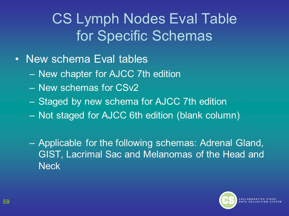 59 CS Lymph Nodes Eval Table for Specific Schemas New schema Eval tables –New chapter for AJCC 7th edition –New schemas for CSv2 –Staged by new schema for AJCC 7th edition –Not staged for AJCC 6th edition (blank column) –Applicable for the following schemas: Adrenal Gland, GIST, Lacrimal Sac and Melanomas of the Head and Neck 59