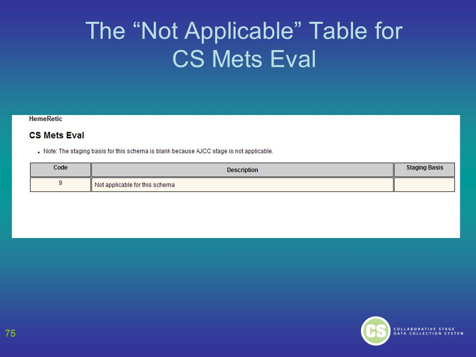 75 The Not Applicable Table for CS Mets Eval 75