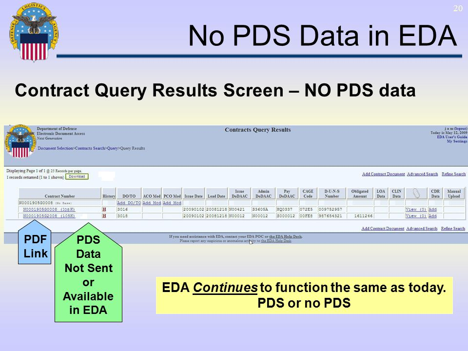 20 PDS Data Not Sent or Available in EDA EDA Continues to function the same as today.