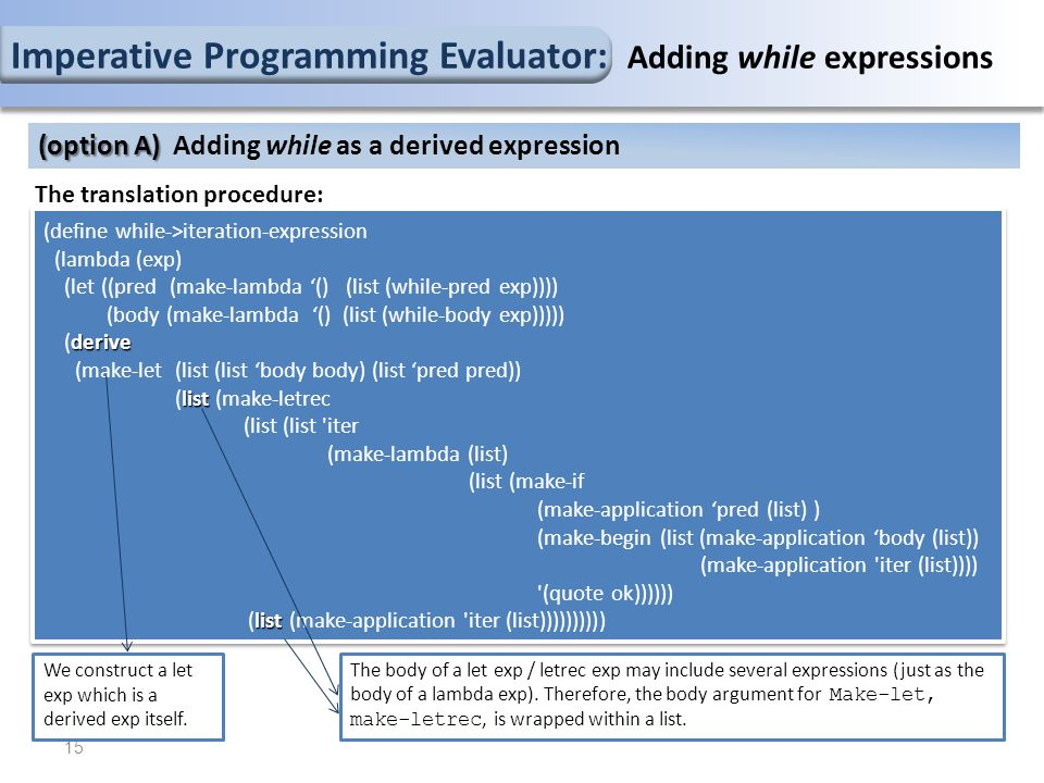 The translation procedure: (define while->iteration-expression (lambda (exp) (let ((pred (make-lambda '() (list (while-pred exp)))) (body (make-lambda '() (list (while-body exp))))) derive (derive (make-let (list (list 'body body) (list 'pred pred)) list (list (make-letrec (list (list iter (make-lambda (list) (list (make-if (make-application 'pred (list) ) (make-begin (list (make-application 'body (list)) (make-application iter (list)))) (quote ok)))))) list (list (make-application iter (list)))))))))) (define while->iteration-expression (lambda (exp) (let ((pred (make-lambda '() (list (while-pred exp)))) (body (make-lambda '() (list (while-body exp))))) derive (derive (make-let (list (list 'body body) (list 'pred pred)) list (list (make-letrec (list (list iter (make-lambda (list) (list (make-if (make-application 'pred (list) ) (make-begin (list (make-application 'body (list)) (make-application iter (list)))) (quote ok)))))) list (list (make-application iter (list)))))))))) 15 (option A) (option A) Adding while as a derived expression We construct a let exp which is a derived exp itself.